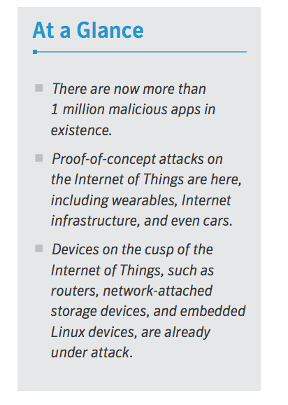 There are now more than 1 million malicious apps in existence.  Proof-of-concept attacks on the Internet of Things are here, including wearables, Internet infrastructure, and even cars.  Devices on the cusp of the Internet of Things, such as routers, network-attached storage devices, and embedded Linux devices, are already under attack.