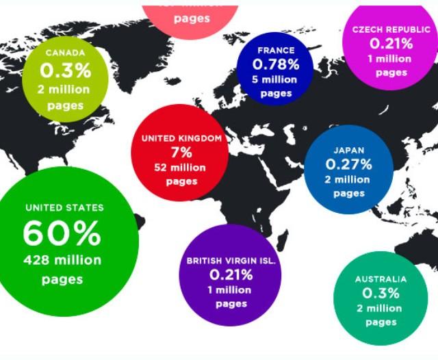 metacert-infographicfeatured_featured